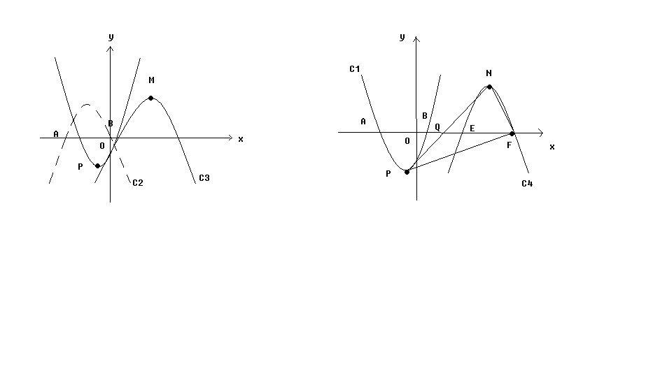 平移旋转轴�y��_如图,已知抛物线C1:y=a(x+2)2-5的顶点为P,与x轴相交于A、B
