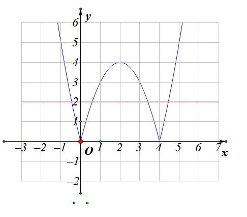 �9.��!깢�y�a��i���9f�x�_已知函数f(x)=a╱x-x,对任意x属于(0,1),不等式f(x)f