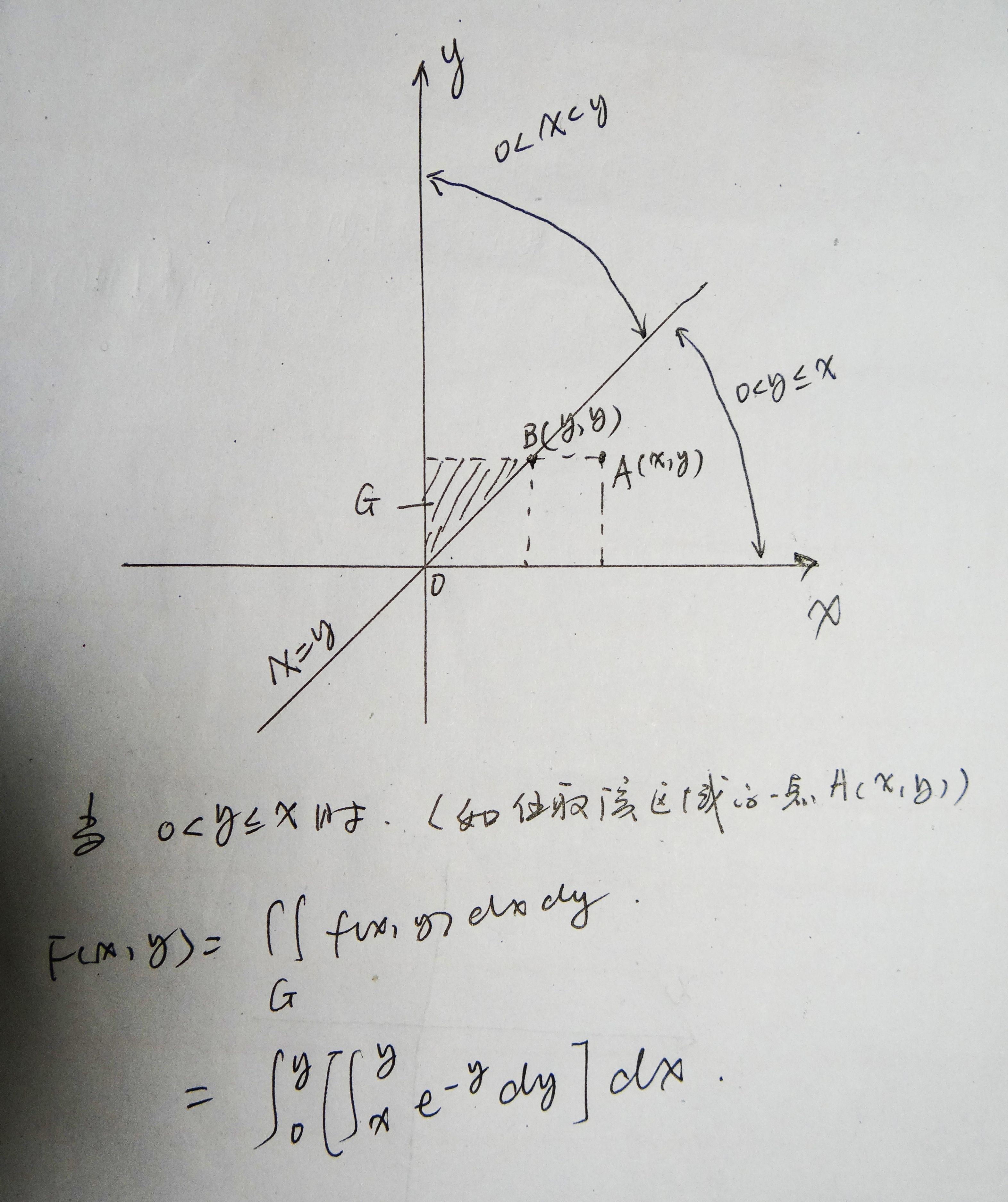 公��f�x�_设函数f(x)=e的x次方/x2+ax+a,其中a为实数 (1)若f(x)
