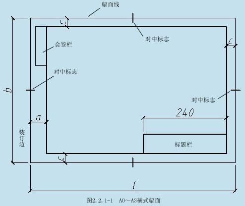 重庆竣工图框尺寸_标题栏 会签栏画在图纸的什么位置_百度知道