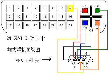 上海有哪些囹.i�i�_dvi-i和高清端口各能转换成哪些可用的接口?