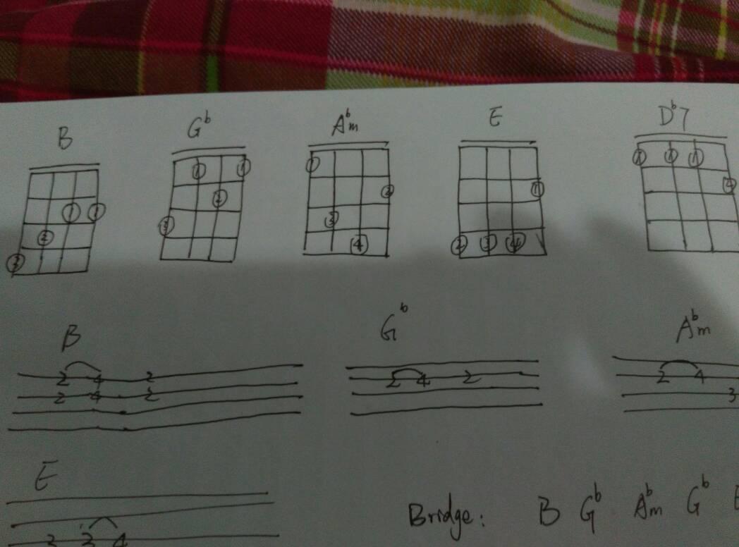女性阴��am�b$_求b调歌曲这几个和弦的组成音 b 降g 降am e 降d7 组成音就像是c调中c