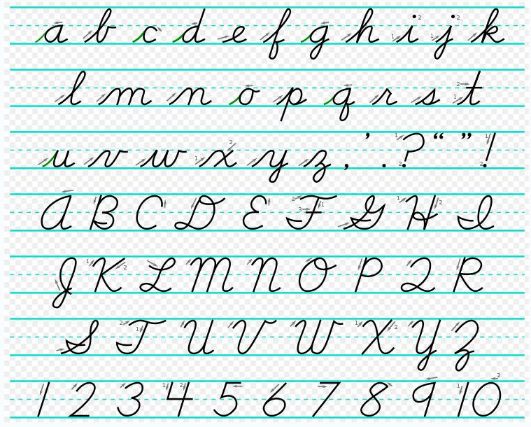 英語字母怎么寫好看【相關詞_寫一手漂亮的英文】圖片