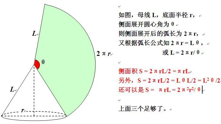 长方形的侧面积公式_圆锥侧面积公式 跟圆心角有关的 急急急~~~_百度知道