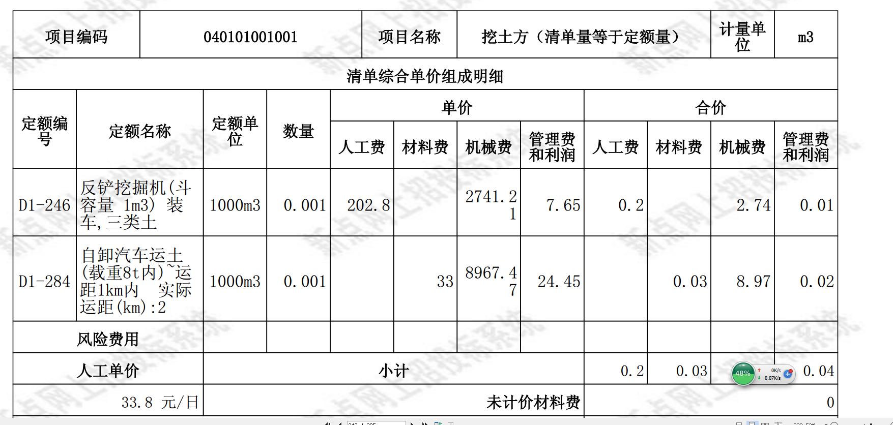 定额人工费_山西省定额人工费 为什么有些工日单价是25,有些是30?