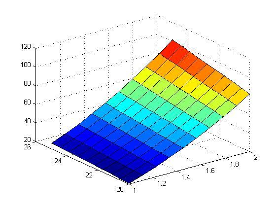 �:--y.#z�y���a�!�_函数x^2 y^2-z^2的图像