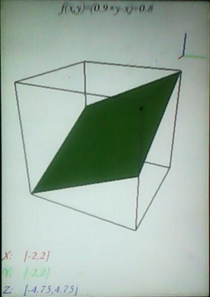 小�:f!z+��8�i��Y_9y+0.8z函数图像