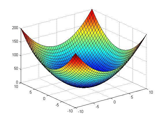用????9/?y/?y?$9.?_matlab双y轴作图两个y坐标轴设置问题,y轴刻度设置语句没发挥作用,求