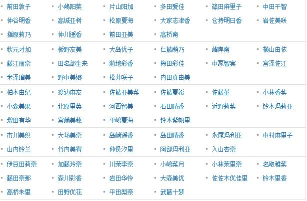 日本名字_给一些日本清纯女星的名字