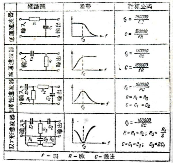 rc高通滤波器_为什么RC电路是低通滤波器?_百度知道
