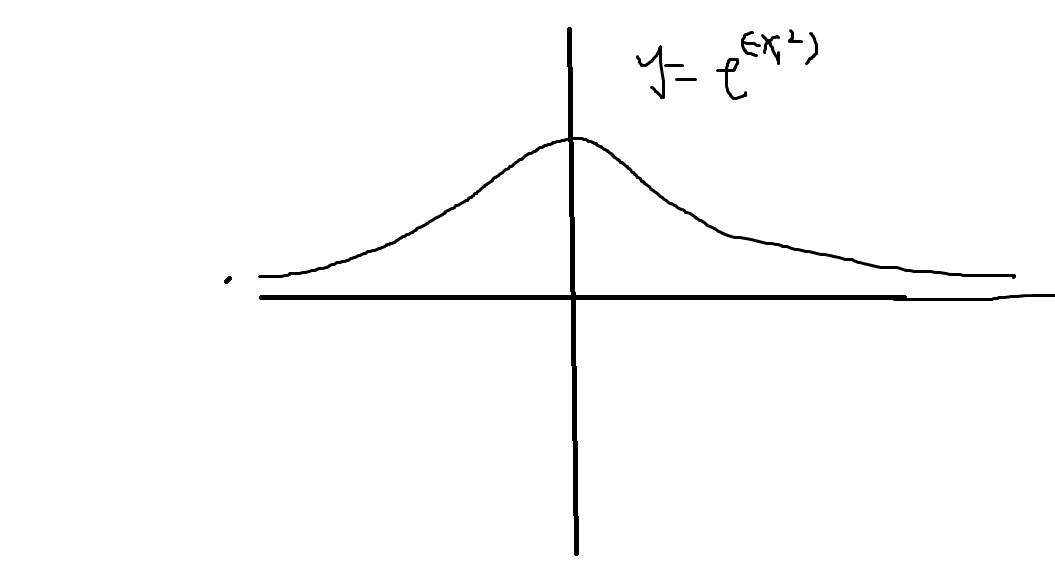 小人�y�a�.#y�*9��y�.Y���xn�)_y=e^(-x^2)图像