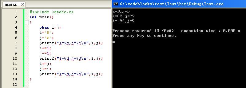 C語言中的Static和內聯函數