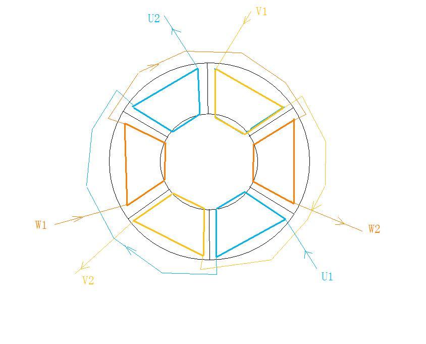 直流电机电枢接线图_绕电机线圈方法 - 已解决 - 搜_电机线圈绕法图解,电机定子绕线圈 ...
