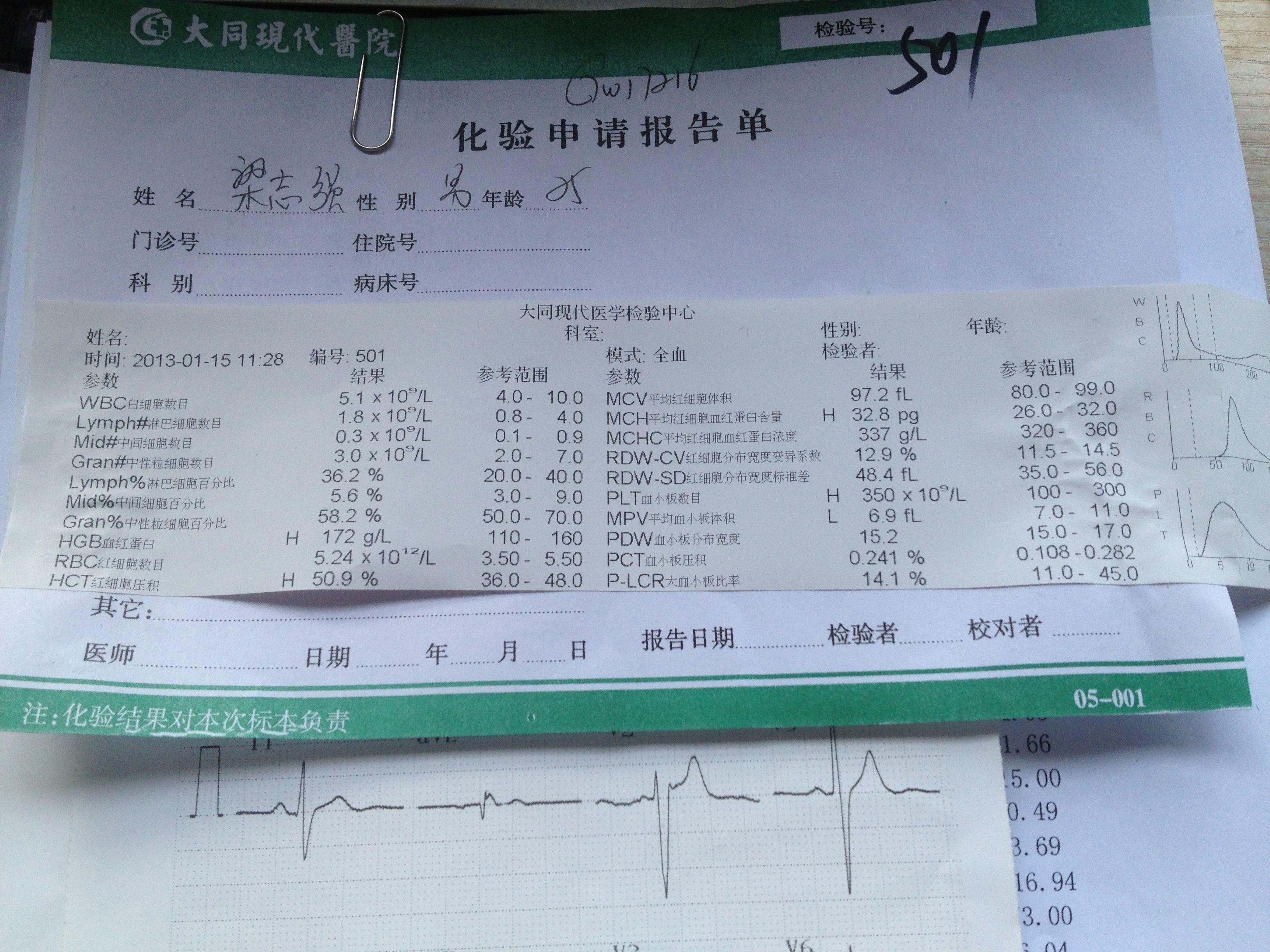 肌酐偏高尿常规正常_我的体检报告正常吗?尿常规和血常规,和肾功能正常吗?有些 ...