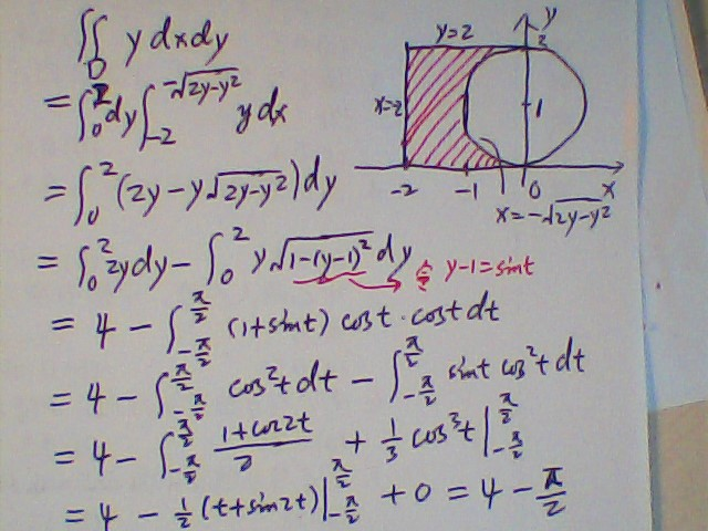 期��.�:(X��y_求二重积分∫∫x^2ydxdy,其中d为y2=x与x=4围成的区域