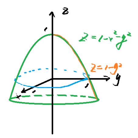 �:--y.#z�y���a�!�_x y z=1的图像