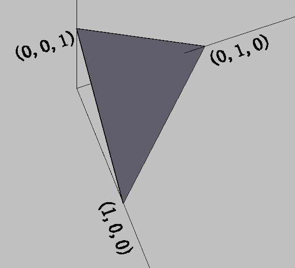 �:--y.#z�y���a�!�_画出x+y+z=1,x=0,y=0,z=0所围成的图形