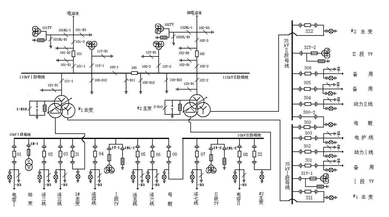 35kv变电所主接线图_帮忙设计110/35/10KV降压变电所主接线图_百度知道