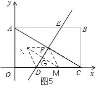 中国梦征文�:-f�`&��_如图,平面直角坐标系中,矩形OABC的对角线AC=10,边OA=6.(1)求