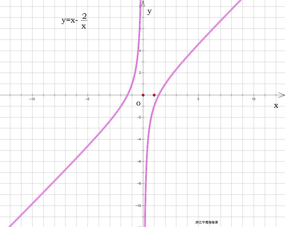 求����y�$9.���dy��y��9�y�_对勾函数 y=x-2/x的图像