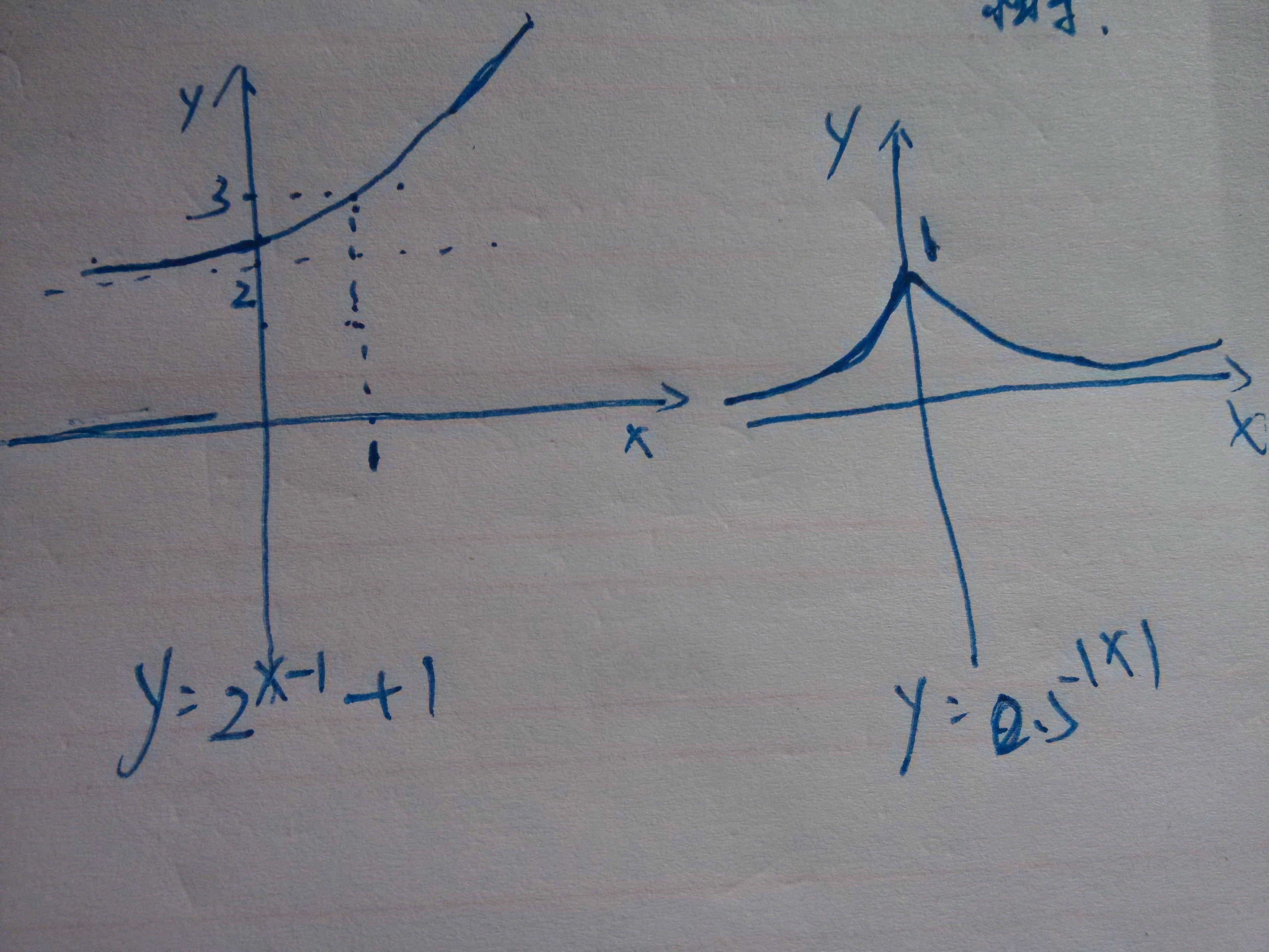 亚洲囹l,y�+�#b_若2a的y+5次方6的3x次方与-4a的2x的次方b的2-4y次方是同类项,则x= y=