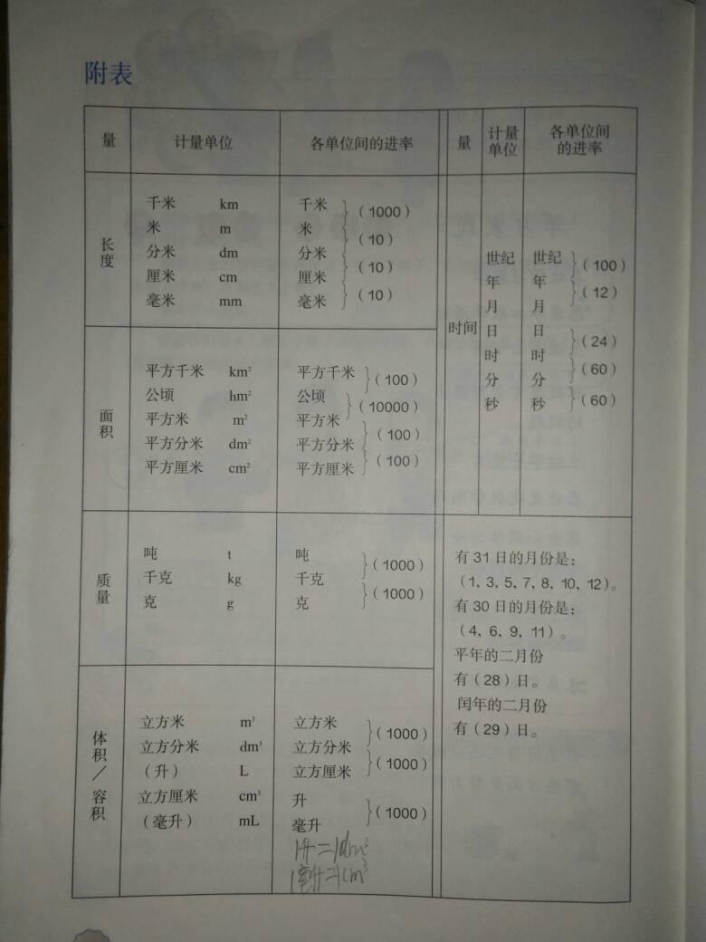 1公顷等于几平方米_一公顷等于多少米 - www.chudaowang.com