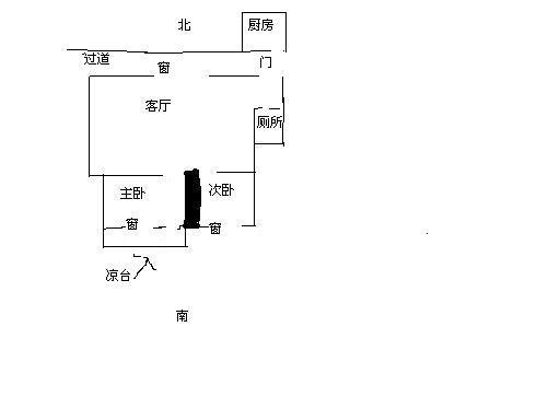 請風水大師幫我看看家中床該怎么擺放 房子坐北朝南 門在東北角 進門圖片