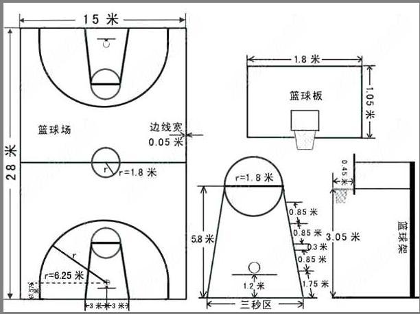 最新篮球场地画法_24*15m篮球场设计图怎么画_百度知道