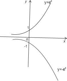 美女?y??y/h9l!_把函数y=e^x的图像向左平移2个单位,向下平移3个单位