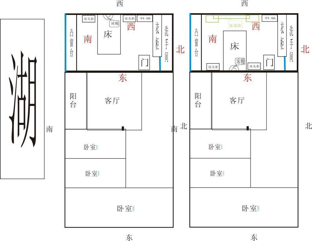 我家的房子是坐北朝南的,我的房間正好是整體上西的位置,我的床頭本來圖片