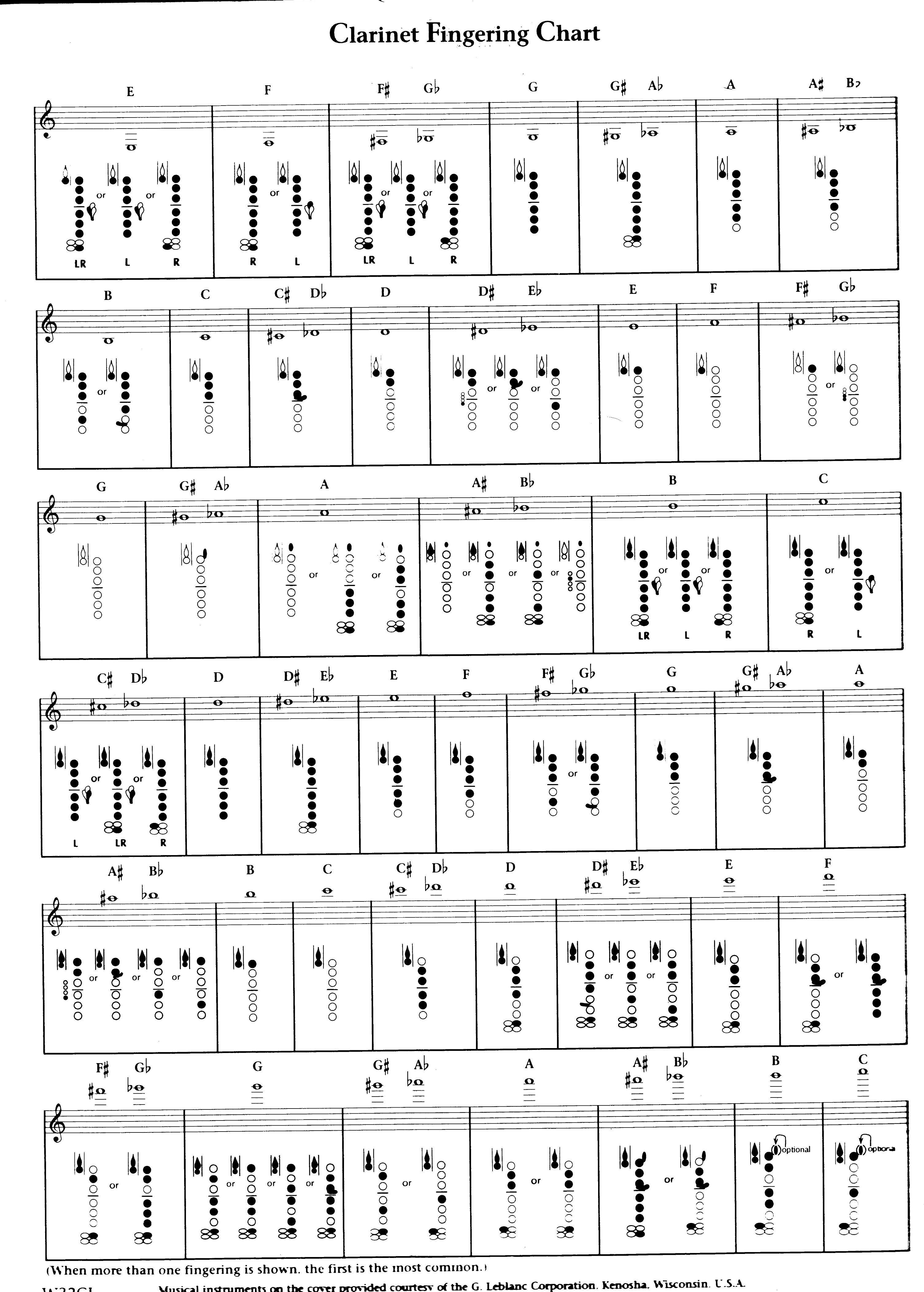 单簧管指法图_单簧管降mi怎么吹。(求图)_百度知道