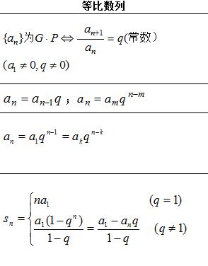 等比数列公式_等比级数求和常用公式 三人行范文网 www.3rxing.org