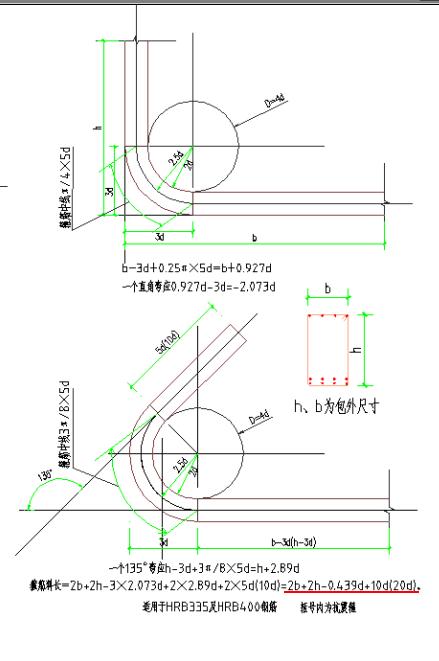 堺gfy.b�h�9�c:(_注意b,h是箍筋制作包外皮尺寸.