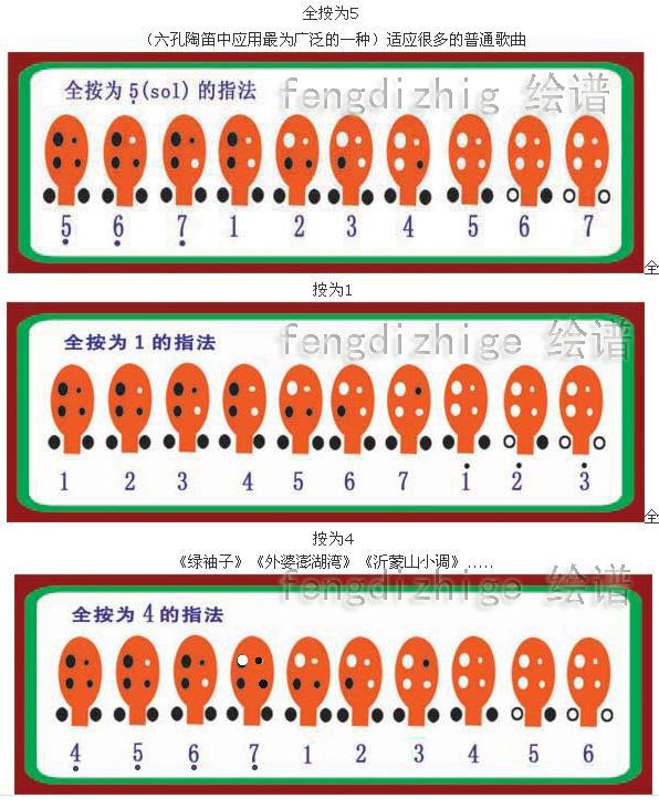 同一個陶笛可以轉換幾個不同的調子(轉換指法實現轉換調子)要圖片