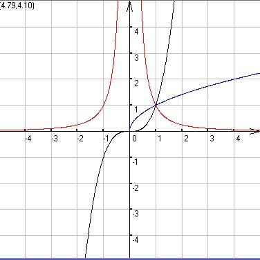 ����y�$9.���)�.�_y=x+3 7x+5y=9用代入法解方程