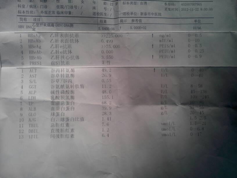 乙肝大三阳传染_帮我看下乙肝大三阳的检测报告应该怎么治疗。_百度知道