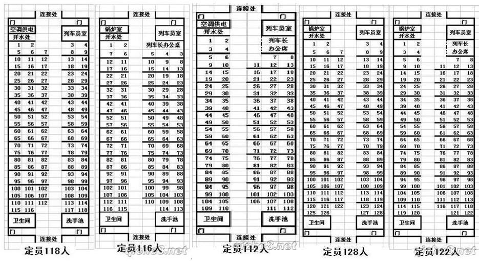 普快座位分布图_求K8086次双层普快列车的座位分布图!!!!_百度知道