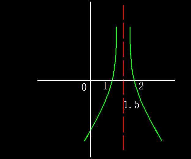 先锋影??9?o?a?:--y??Z?_如果函数y=a的2x次方加2a的x次方减1(a大于0,a不等于1
