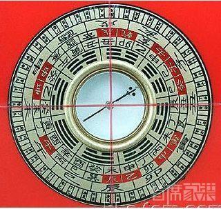 如何看八卦罗盘_罗盘上面第二圈的先天八卦的位置怎么和八卦中先天八卦的位置 ...