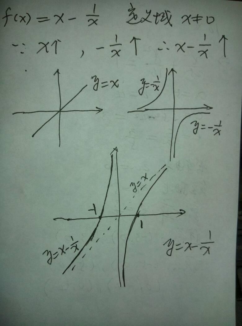 天堂���k�f�x�_函数fx=x-1/x的图像大致为
