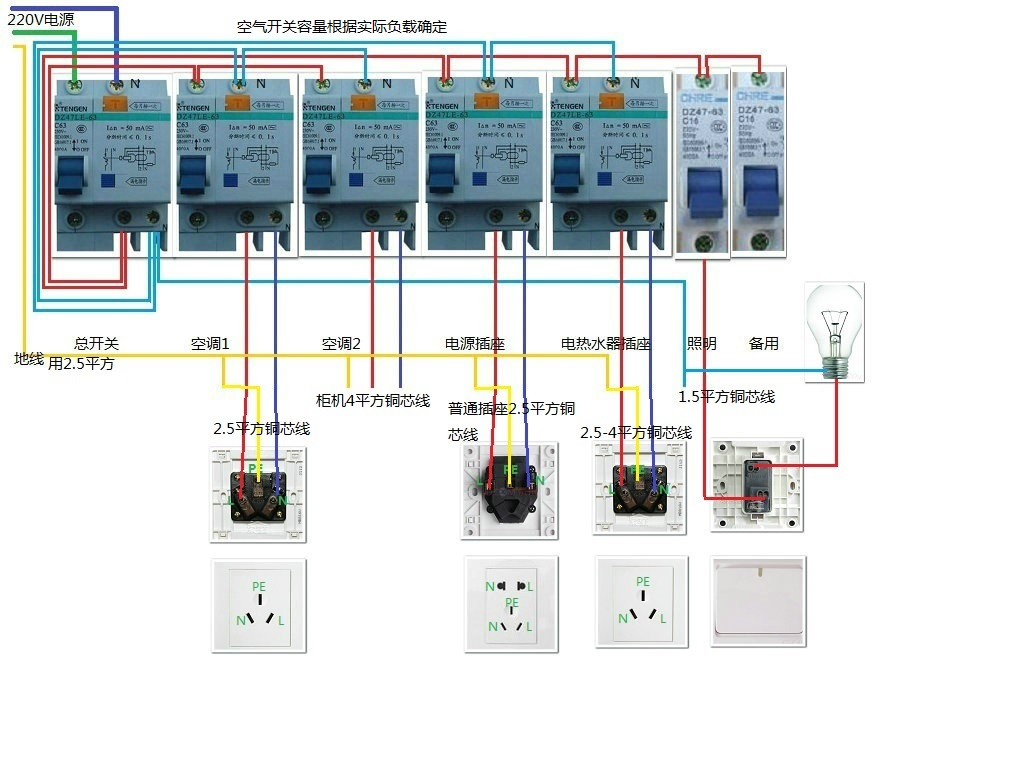 上海南洋电缆价格_装修家用电线多大的好??_百度知道