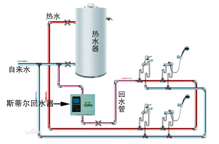 家庭采暖系统_家庭热水循环系统方案,有图,求讲解。_百度知道