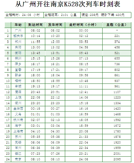 k527次列车时刻表_k528次列车时刻表_百度知道