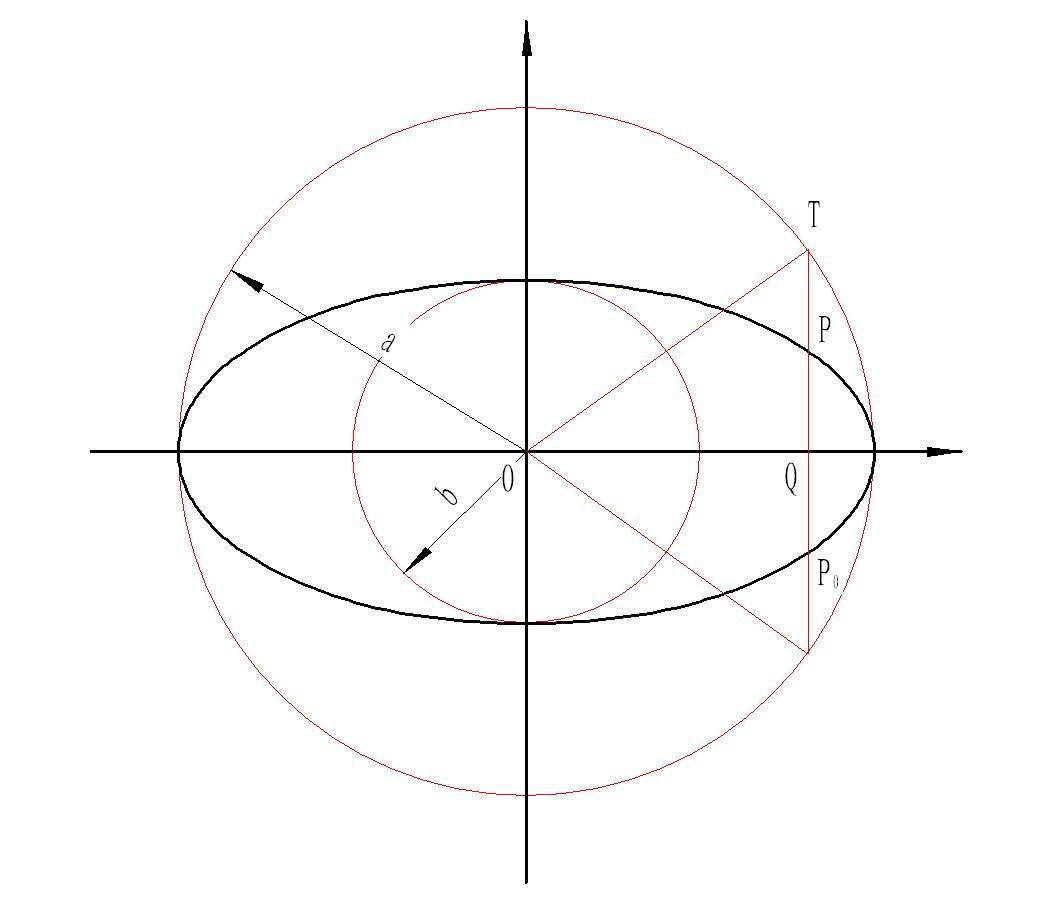 椭圆的简易画法_最简单的椭圆画法图片_最简单的椭圆画法图片下载