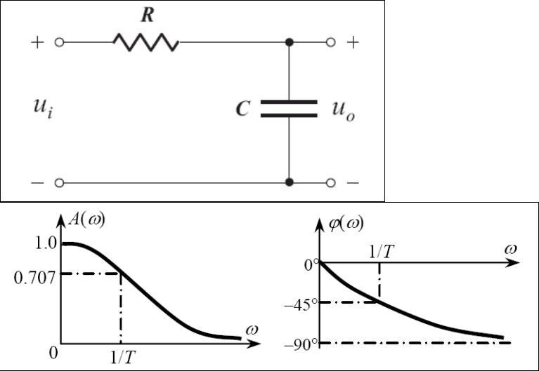 rc高通滤波器_一阶rc低通和高通电路的相频特性曲线_百度知道