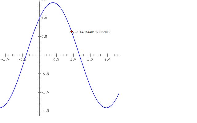 �9.��!깢�y�a��i���9f�x�_高中数学. 已知函数fx=xlnx-(a/2)x^2,a属于r.若函数