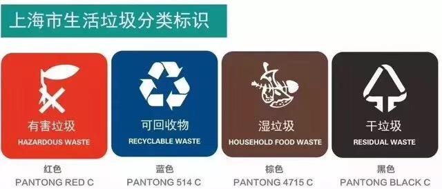 """如何看待上海进行垃圾分类""""撤桶并点""""的做法?"""