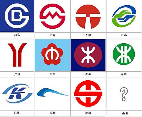 天津地铁logo_每个城市的地铁标志还不同?_百度知道