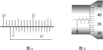 (1)讀出圖中游標卡尺(20等分)和螺旋測微器的讀數:圖a的讀數為圖片