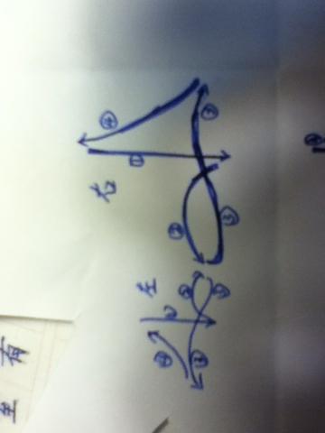 二拍子三拍子四拍子的强弱规律_四二拍子的指挥图示_四二拍子的指挥图示画法